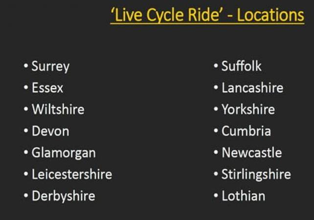 2 Hour Personal Cycle Coaching Session at Various Locations in the UK Image 2