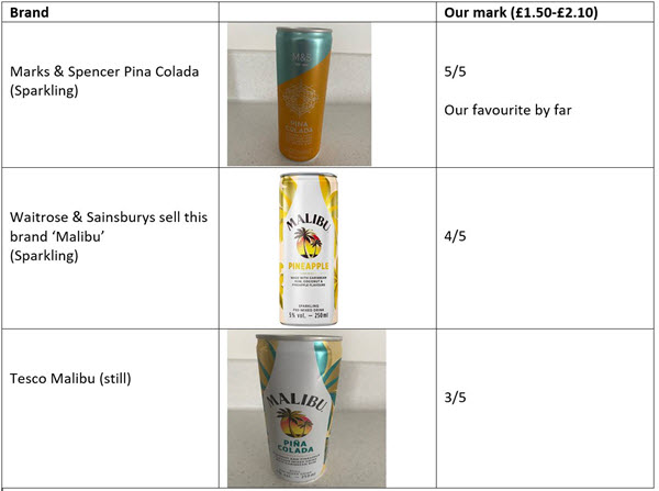 pina colada best ready made drink